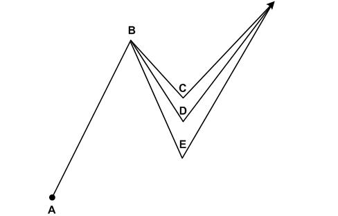 fibonacci-spatny-pohyb