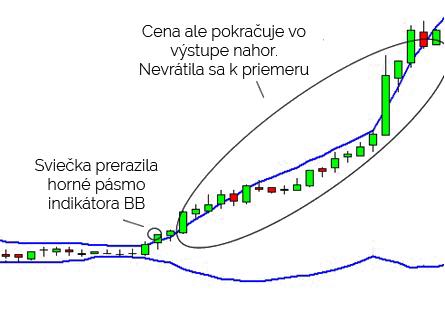 Basischart 6 Monats-Mountain-Chart, GD 38/ Kurzfristchart 3 Monats-Candlestick-Chart, GD 20/50, Bollinger Bands Mittelfristchart 3 Jahres-Mountain-Chart, GD 50/ Langfristchart 5 Jahres.