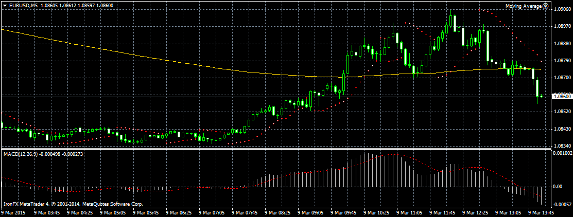 sell_eur_usd_2